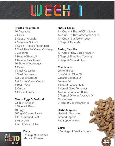 week 1 keto diet chart