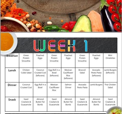 week 1 keto diet